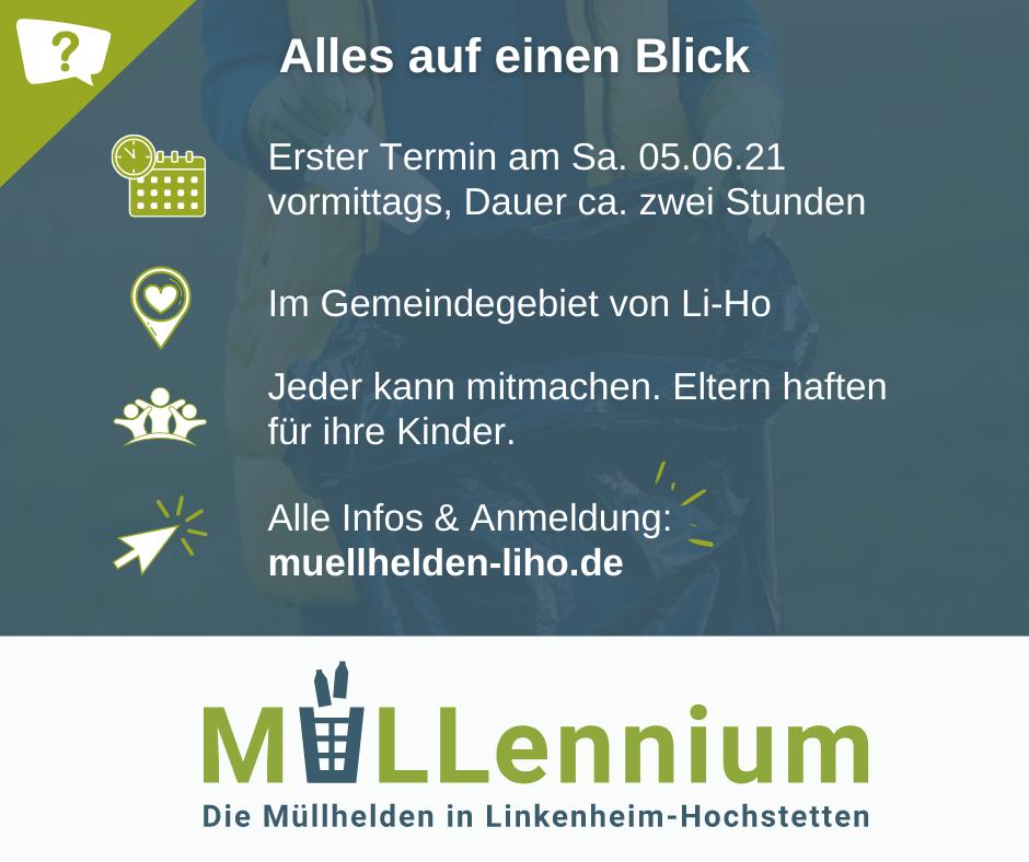 Ablauf und Übersicht der ersten Müllsammelaktion in Linkenheim-Hochstetten